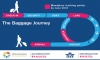 IATA and Airlines for America launch baggage tracking campaign
