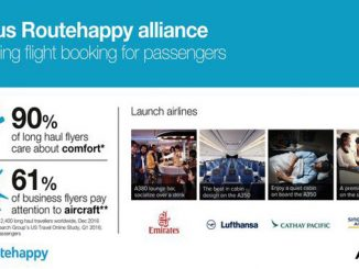 Airbus and Routehappy to show more details during flight booking