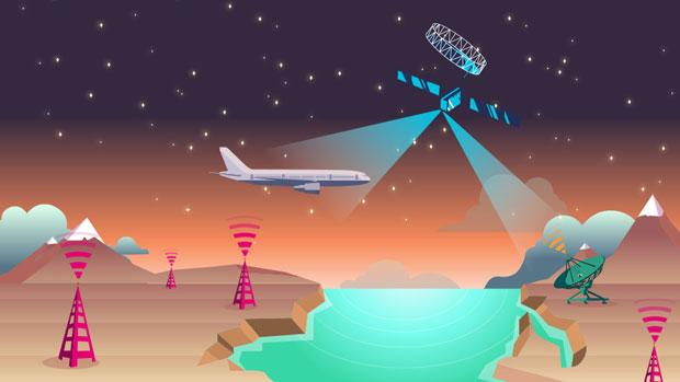 In-flight high-speed Internet access in Europe