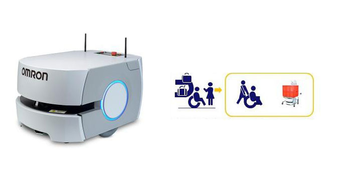 Robot helps to transport baggage of arriving passengers to ground transport waiting areas