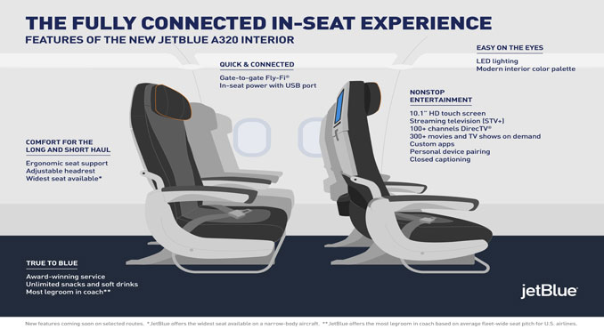 JetBlue-A320-IFE-seats